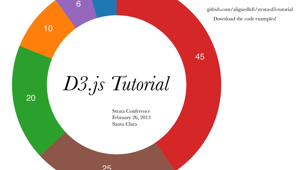 10 20 45 6 D3.js Tutorial Strata Conference Feb...
