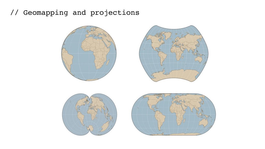 // Geomapping and projections