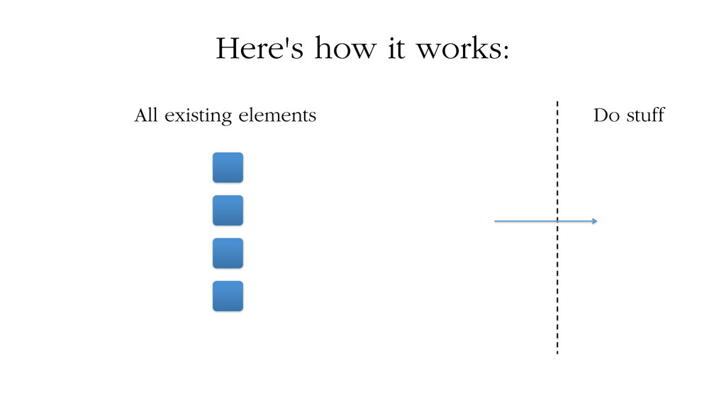 Here's how it works: All existing elements Do s...