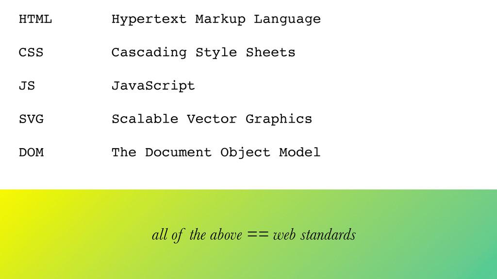 HTML CSS JS SVG DOM Hypertext Markup Language C...