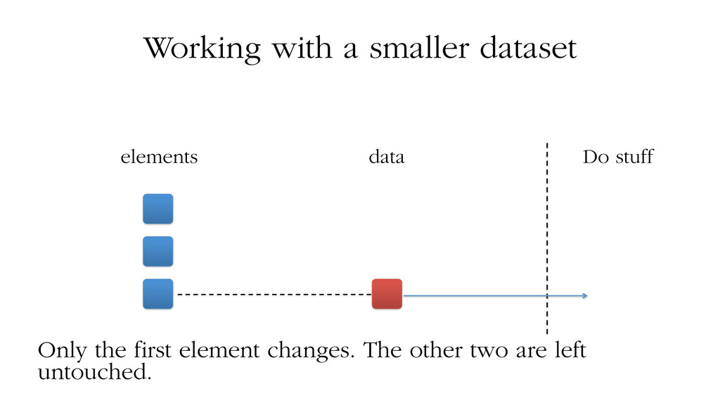 Working with a smaller dataset Only the first e...