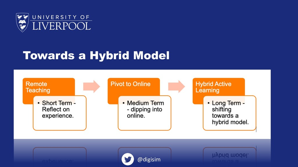 Towards a Hybrid Model @digisim