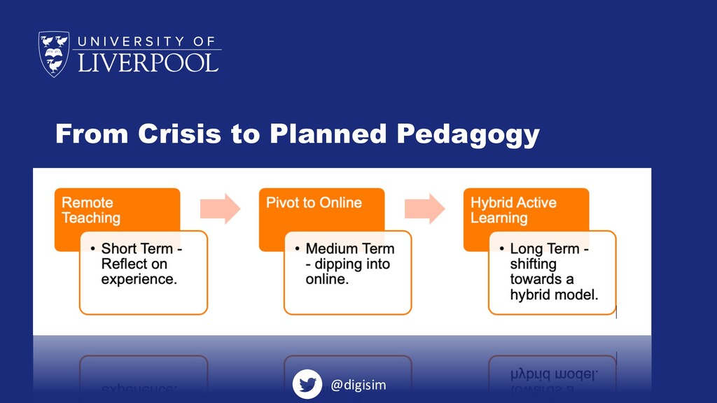 From Crisis to Planned Pedagogy @digisim