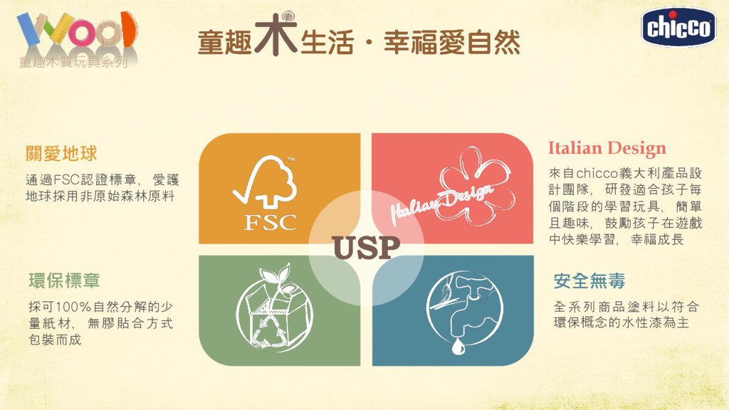 童趣木質玩具系列 USP 關愛地球 通過FSC認證標章,愛護 地球採用非原始森林原料 環保標章...