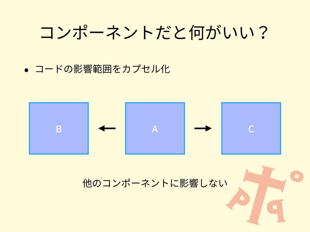 コンポーネントだと何がいい? • コードの影響範囲をカプセル化 B A C 他のコンポーネント...