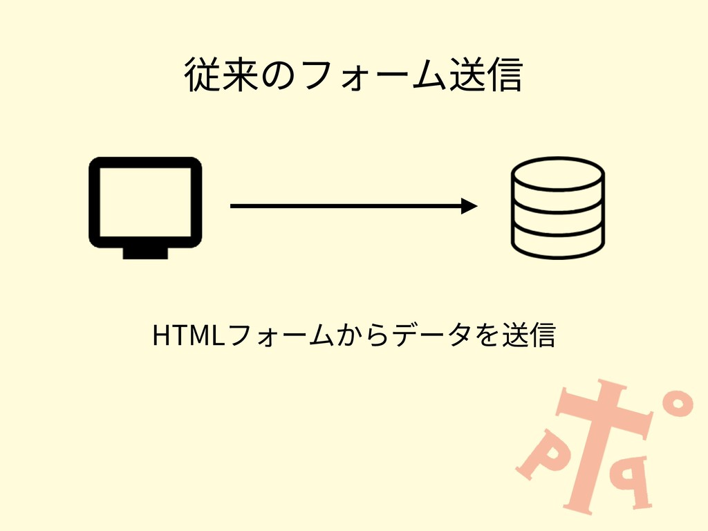 HTMLフォームからデータを送信 従来のフォーム送信
