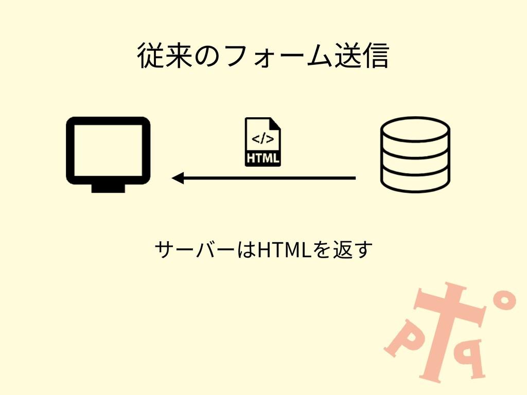 サーバーはHTMLを返す 従来のフォーム送信