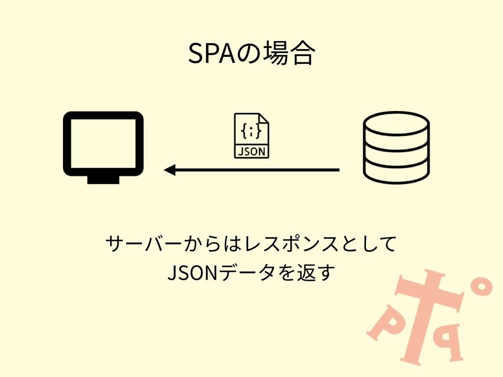 サーバーからはレスポンスとして JSONデータを返す SPAの場合