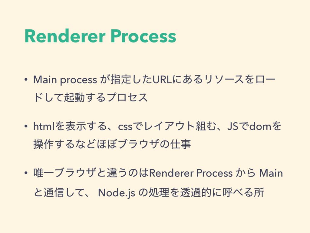 Renderer Process • Main process ͕ࢦఆͨ͠URLʹ͋ΔϦιʔε...