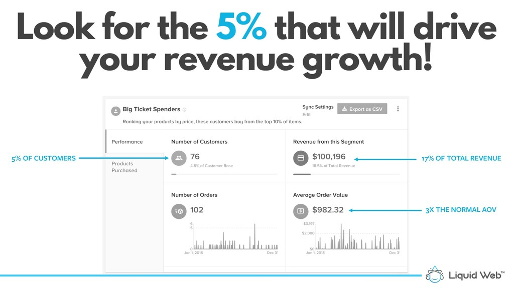 Look for the 5% that will drive your revenue gr...