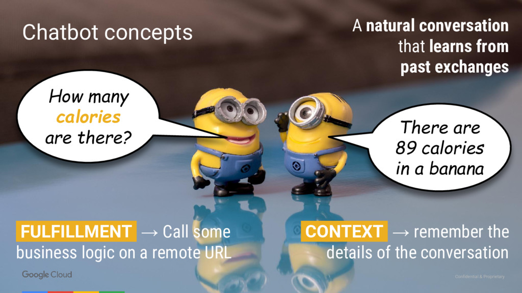 Confidential & Proprietary Chatbot concepts How...