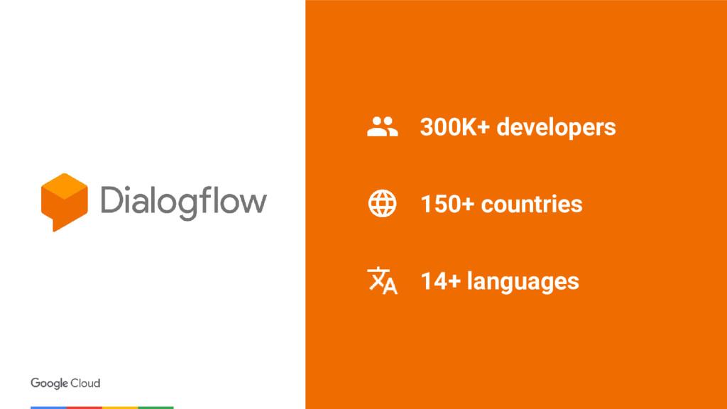 Confidential & Proprietary 300K+ developers 150...