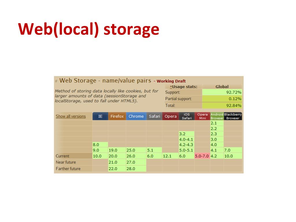 Web(local) storage