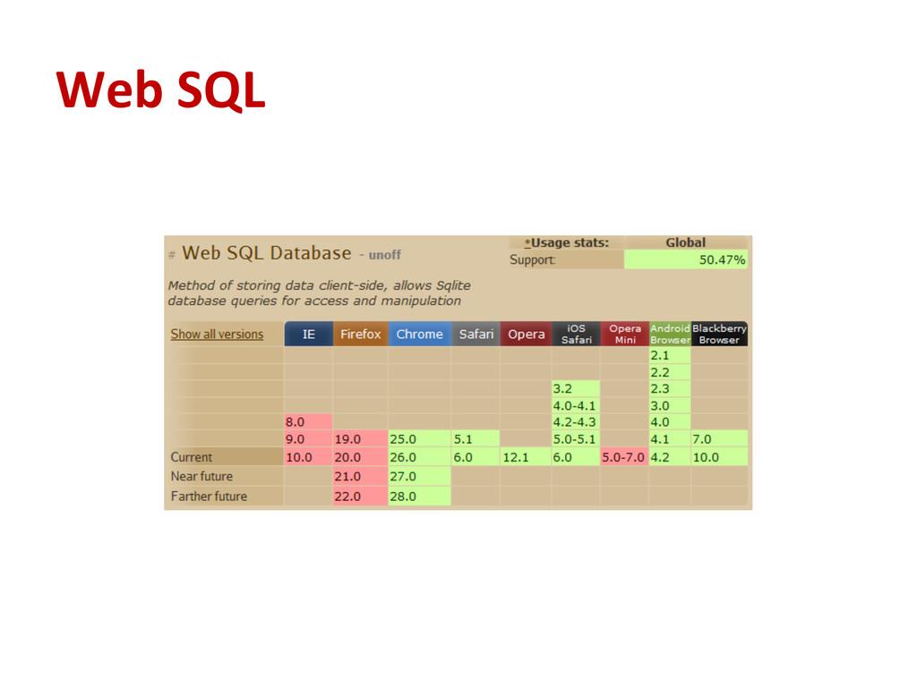 Web SQL