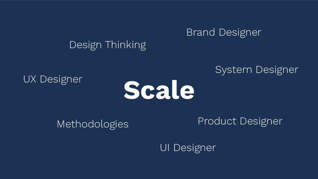 Scale Design Thinking Brand Designer Methodolog...