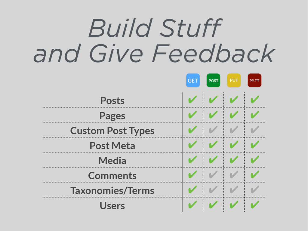 Build Stuff and Give Feedback Posts ✔ ✔ ✔ ✔ Pag...