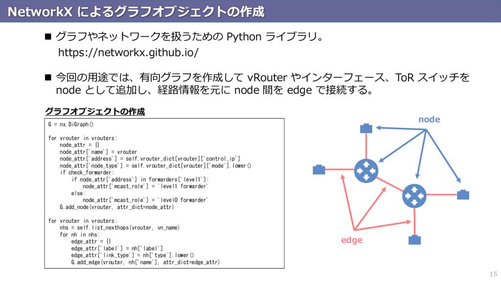 NetworkX によるグラフオブジェクトの作成 15  グラフやネットワークを扱うための ...