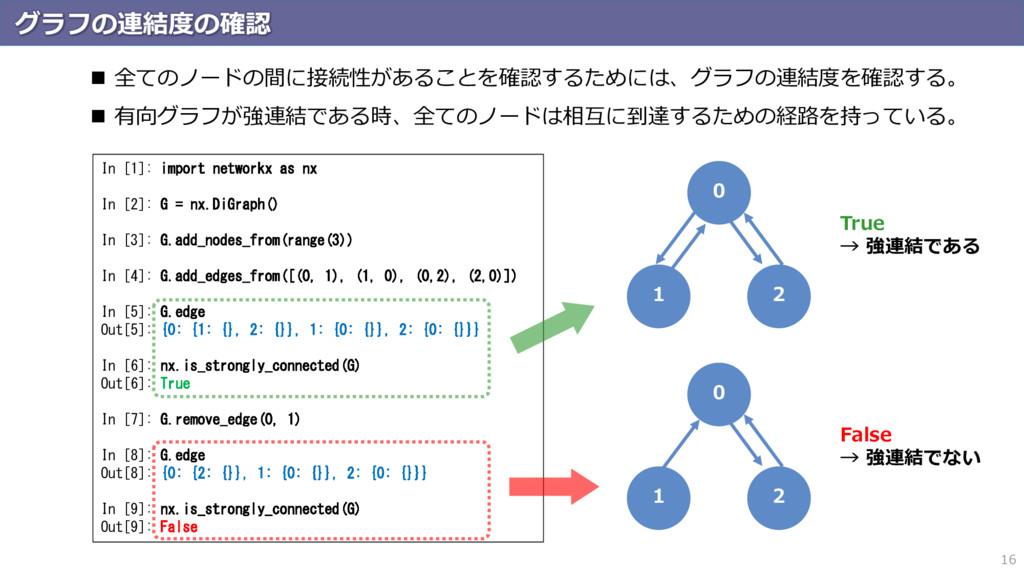 グラフの連結度の確認 16 In [1]: import networkx as nx In ...