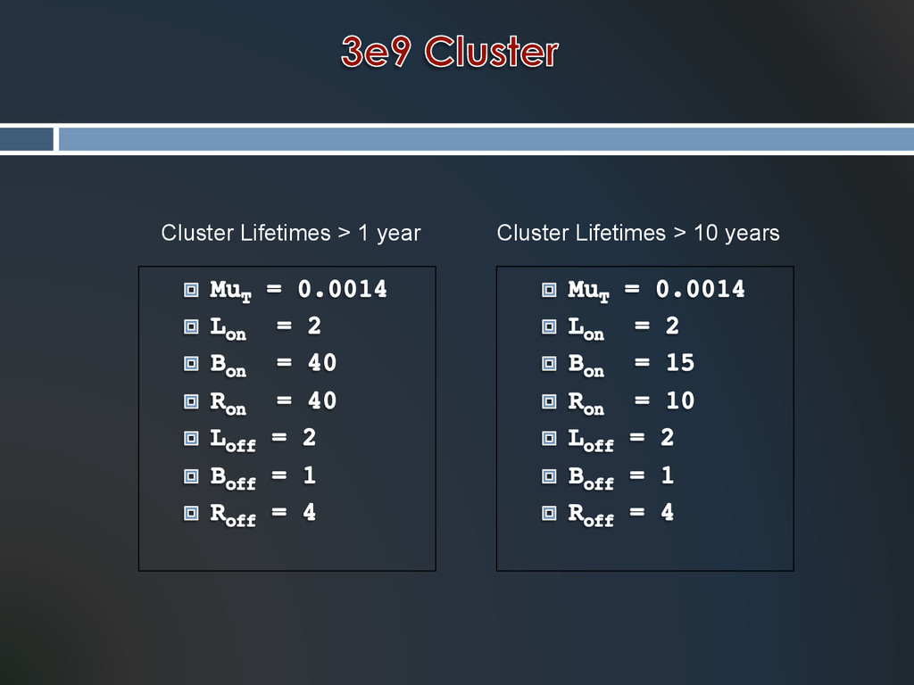 Cluster Lifetimes > 1 year Cluster Lifetimes > ...