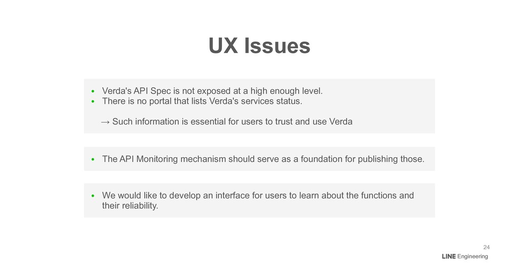 ● The API Monitoring mechanism should serve as ...