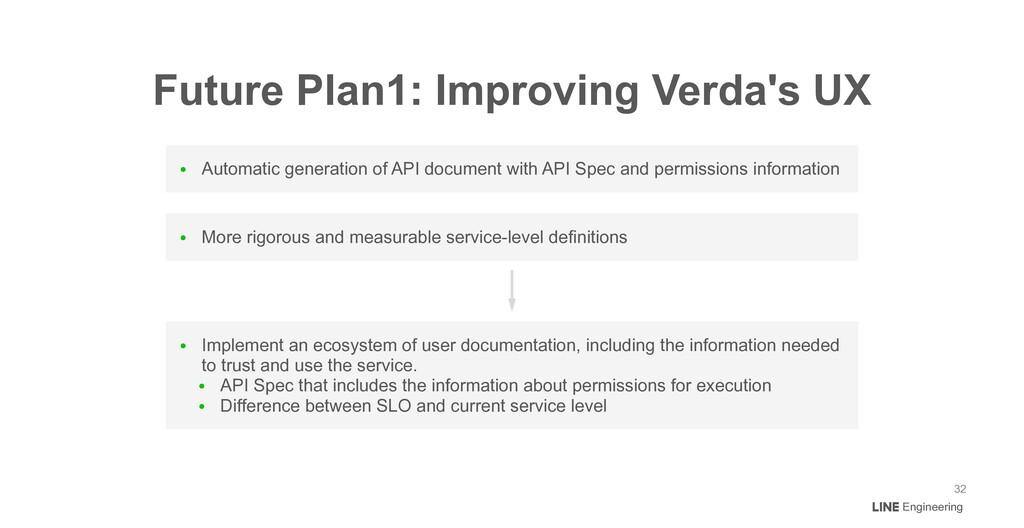 ● Automatic generation of API document with API...