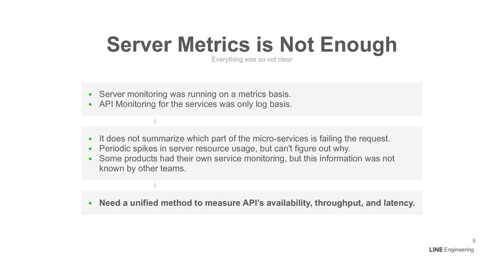● Server monitoring was running on a metrics ba...