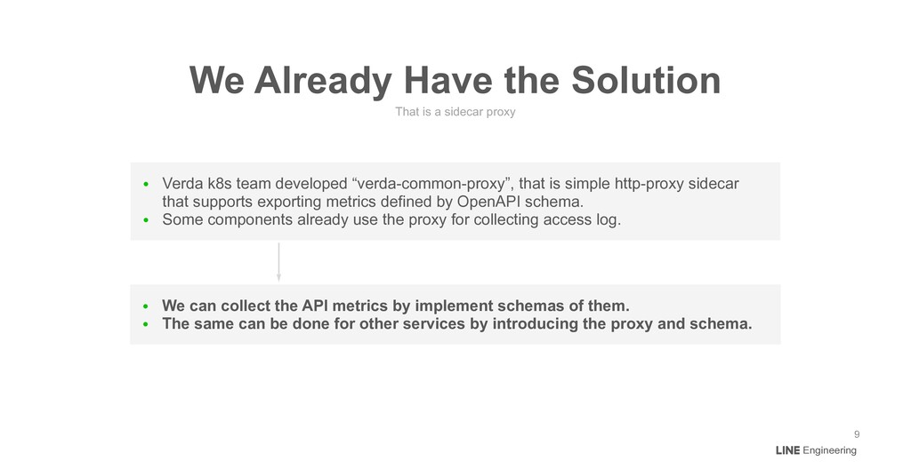 ● We can collect the API metrics by implement s...