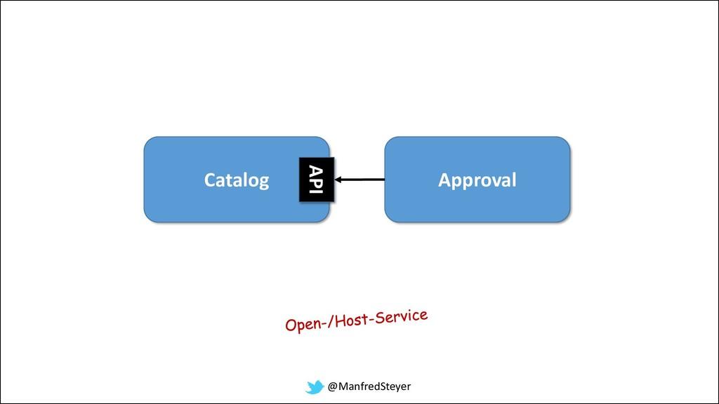 @ManfredSteyer Catalog Approval API