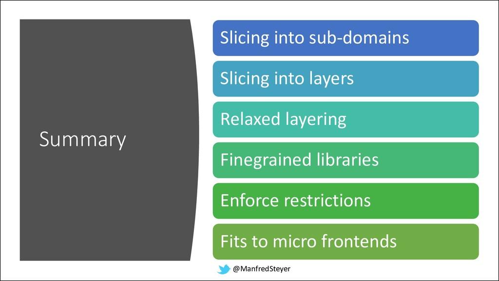 @ManfredSteyer Summary Slicing into sub-domains...