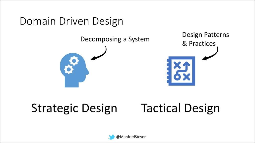 @ManfredSteyer Domain Driven Design Strategic D...