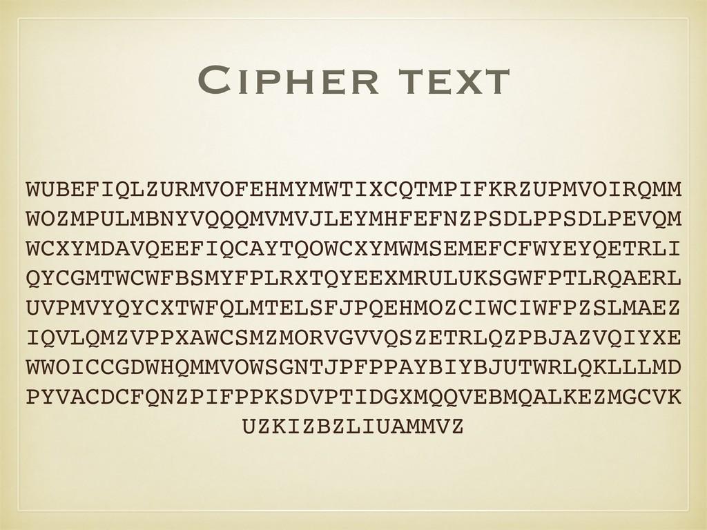 Cipher text WUBEFIQLZURMVOFEHMYMWTIXCQTMPIFKRZU...