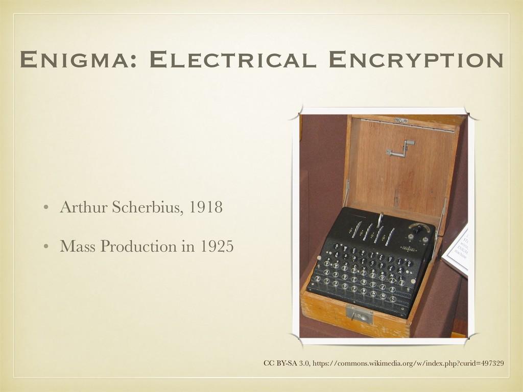 Enigma: Electrical Encryption • Arthur Scherbiu...