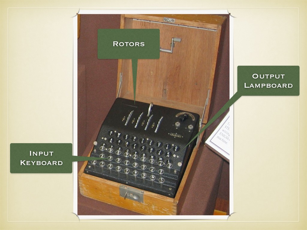 Input Keyboard Rotors Output Lampboard