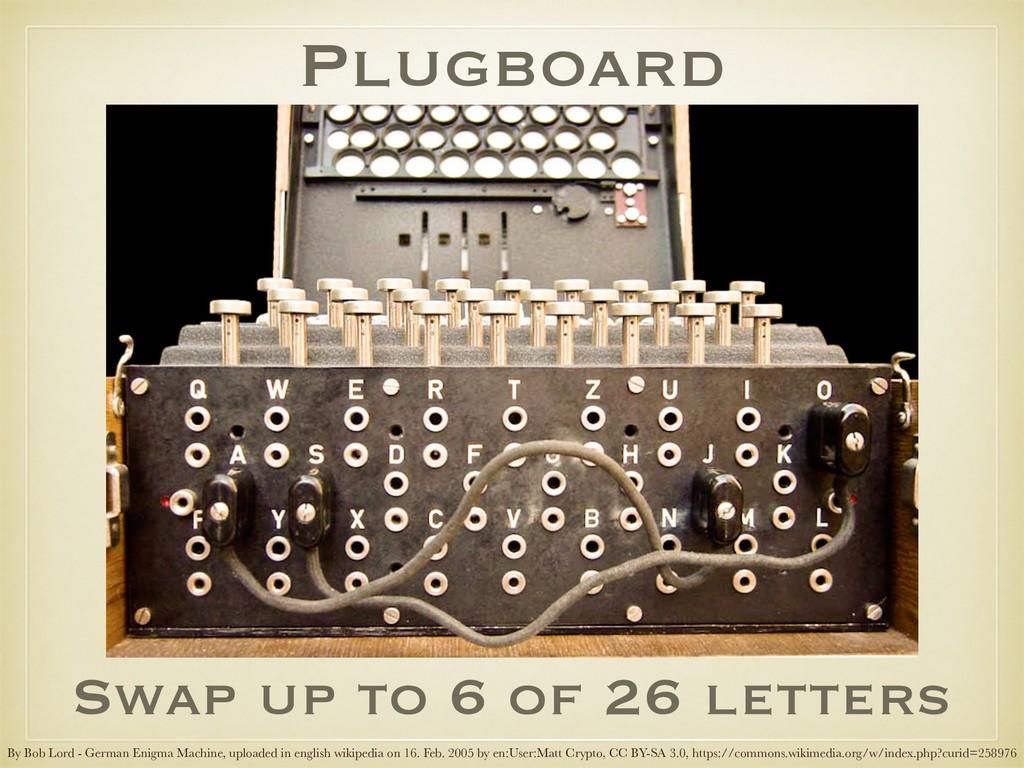 Plugboard By Bob Lord - German Enigma Machine, ...