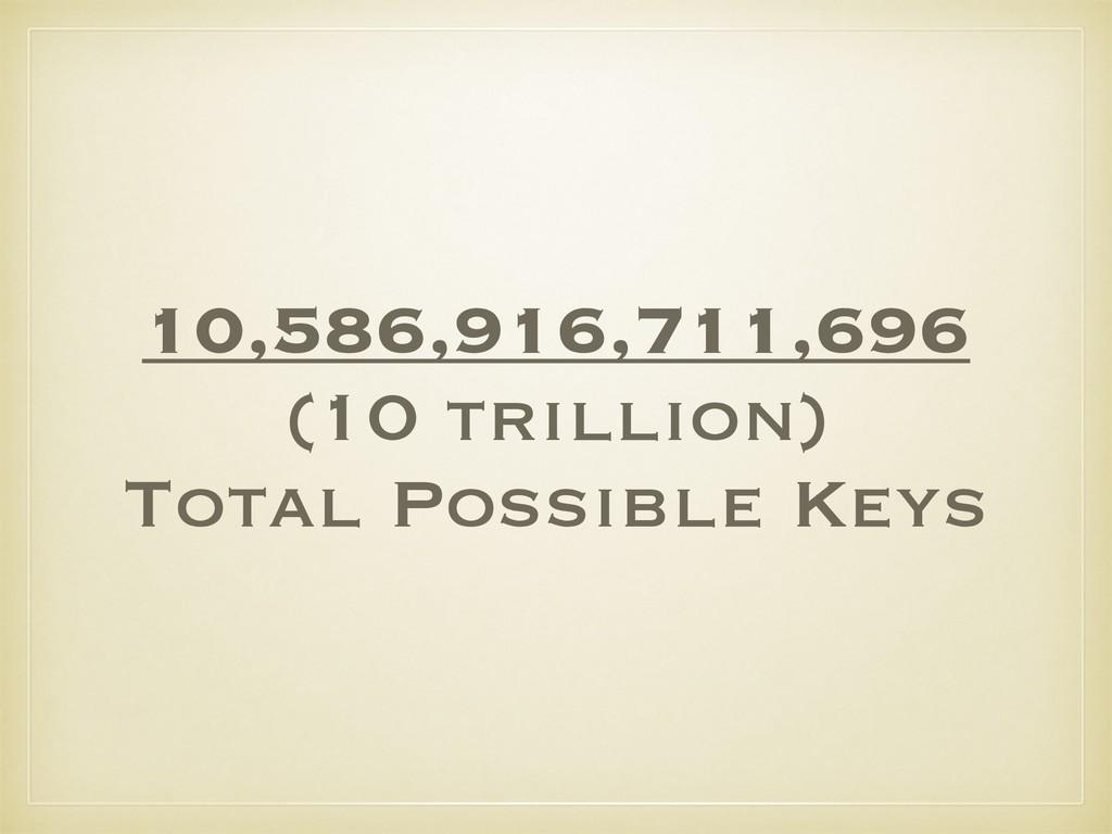 10,586,916,711,696 (10 trillion) Total Possible...