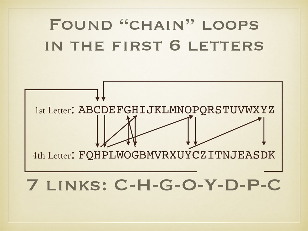 """Found """"chain"""" loops in the first 6 letters 4th..."""