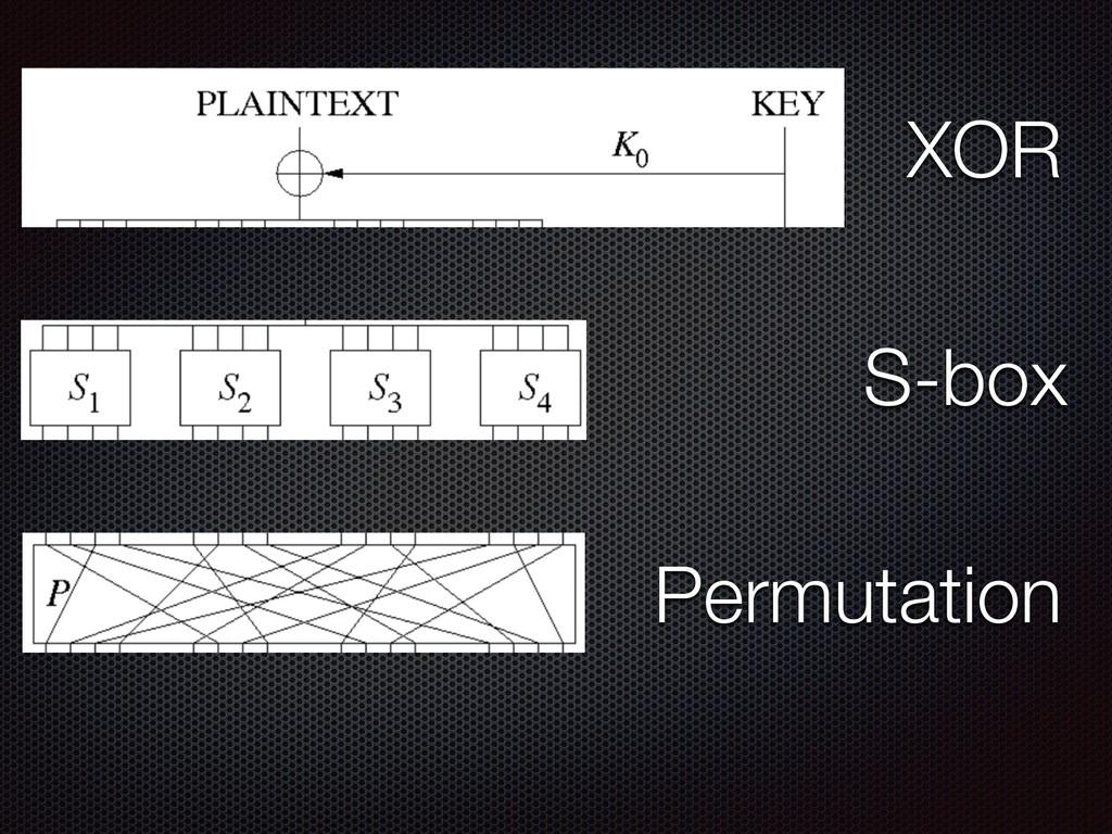 XOR S-box Permutation