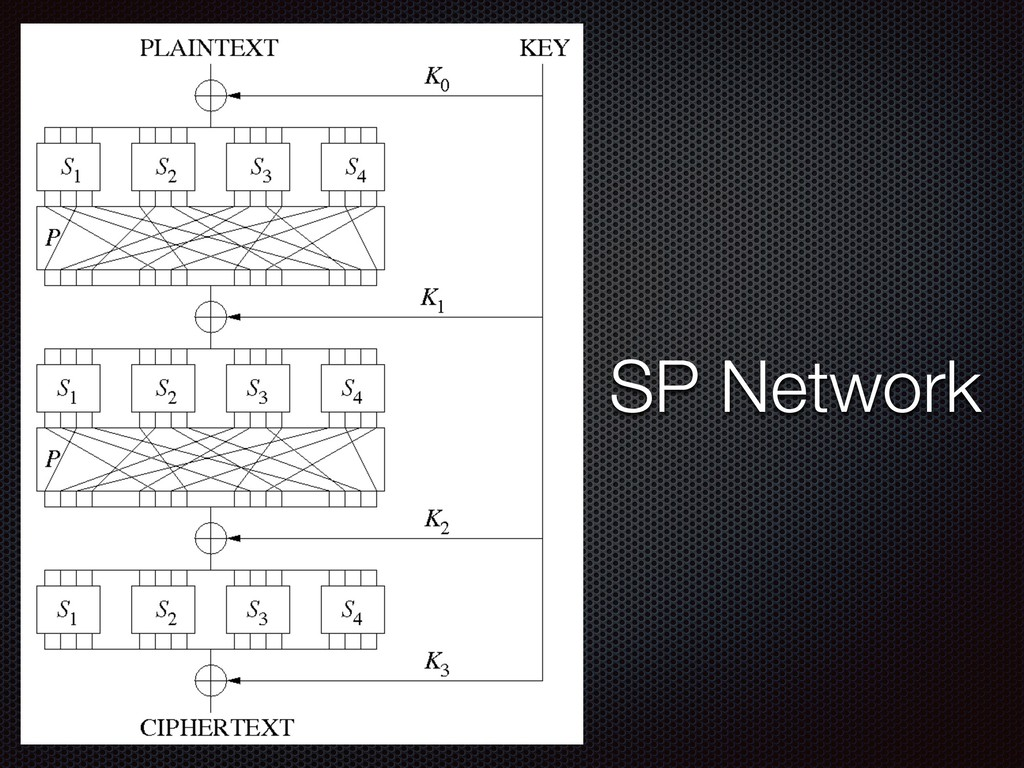 SP Network