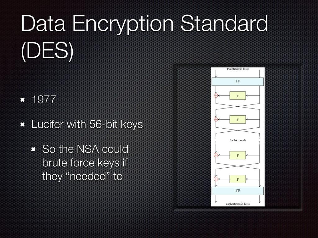 Data Encryption Standard (DES) 1977 Lucifer wit...