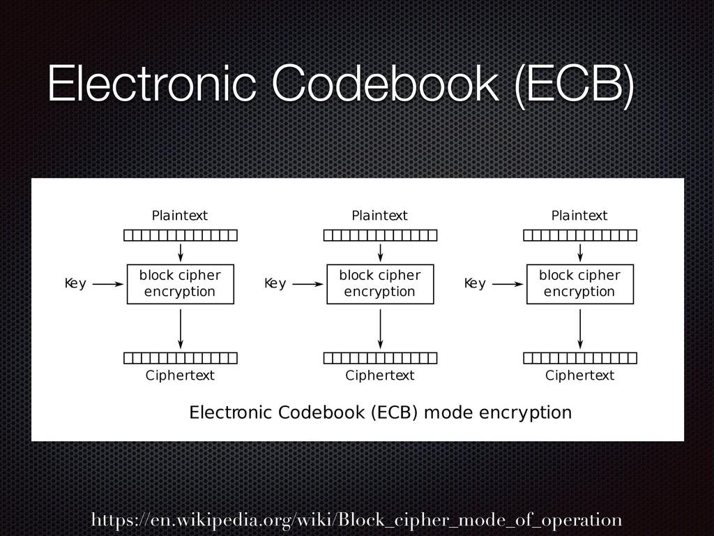 Electronic Codebook (ECB) https://en.wikipedia....