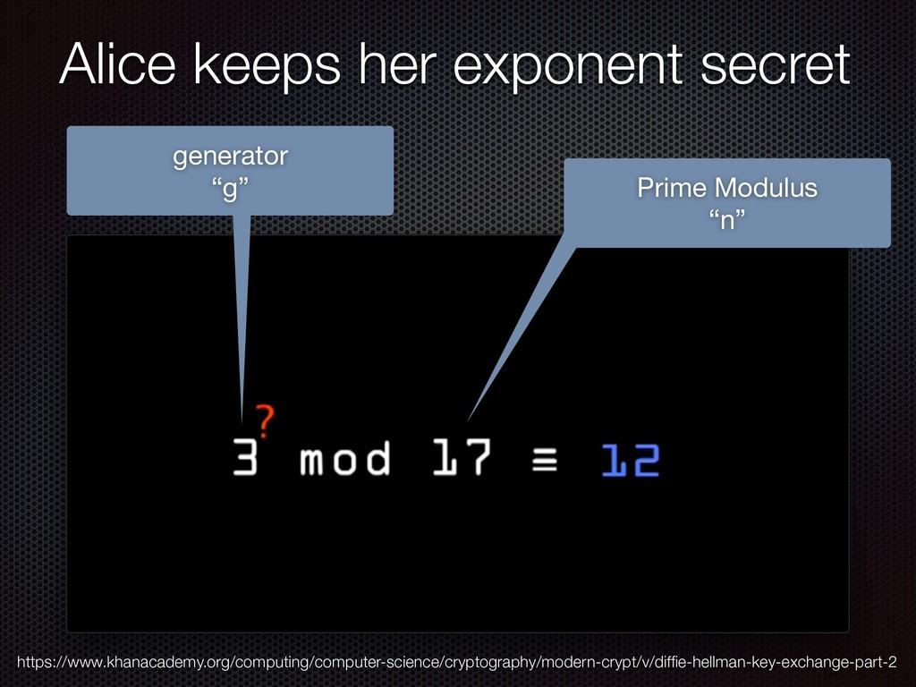 Alice keeps her exponent secret https://www.kha...