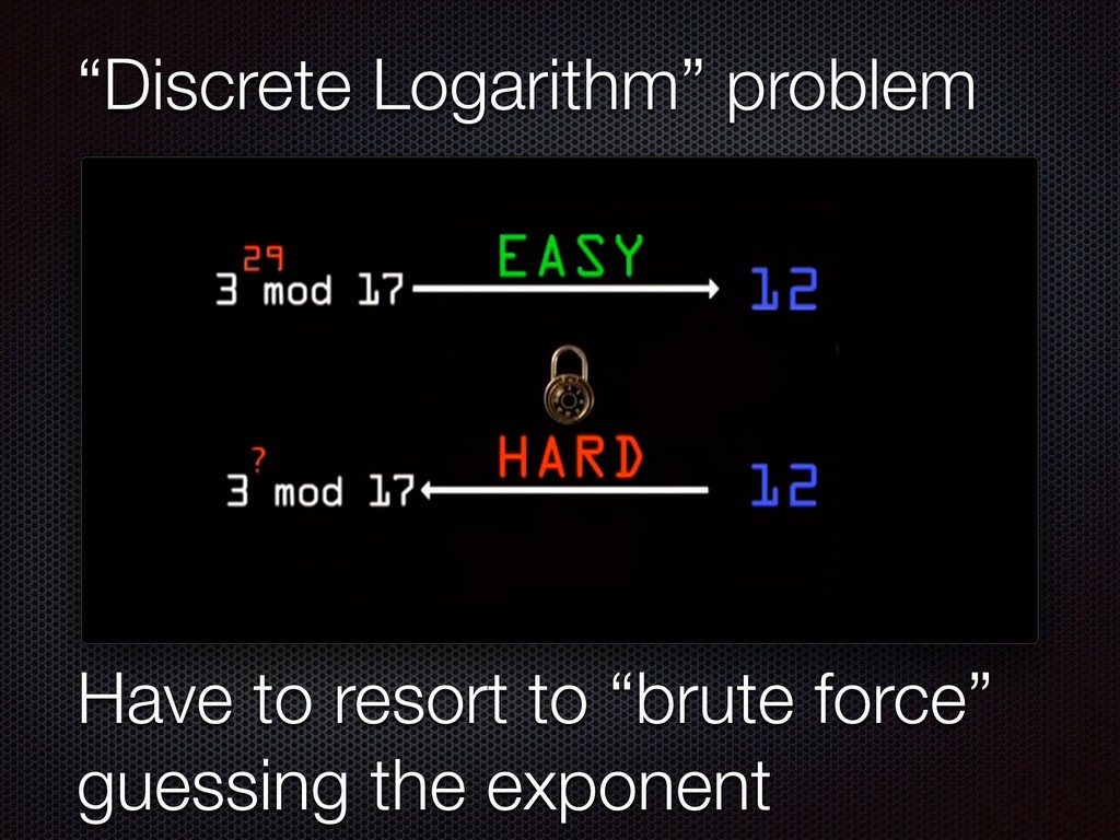 """""""Discrete Logarithm"""" problem Have to resort to ..."""