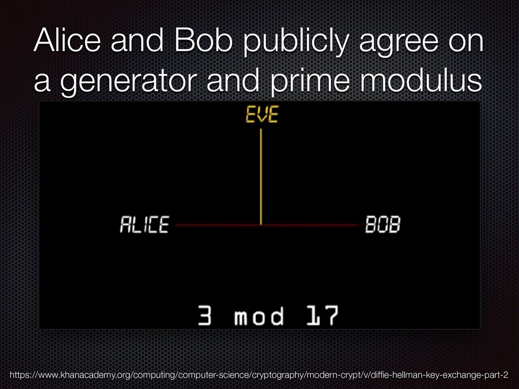 Alice and Bob publicly agree on a generator and...