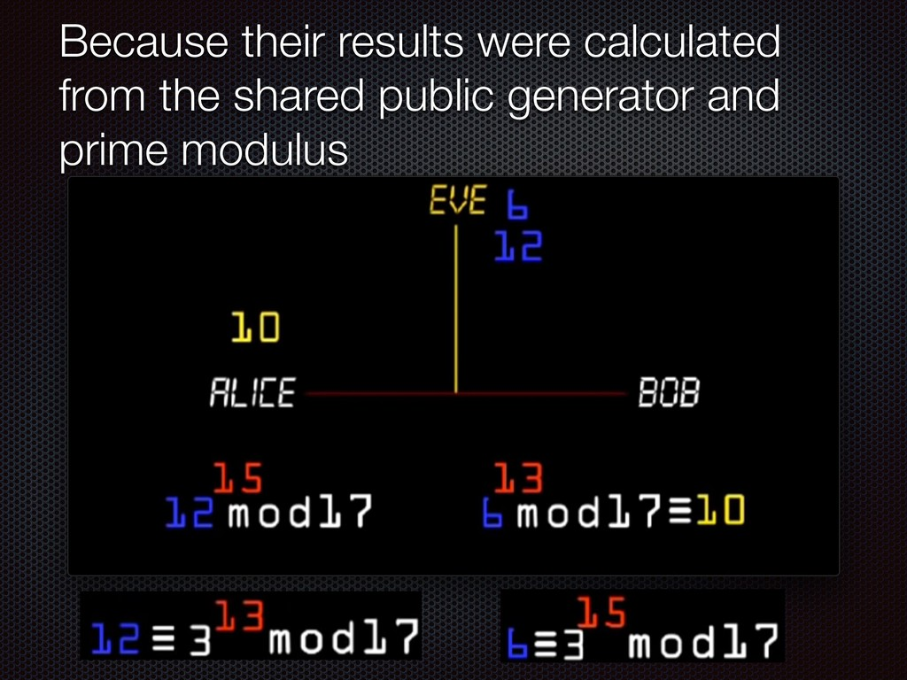 Because their results were calculated from the ...