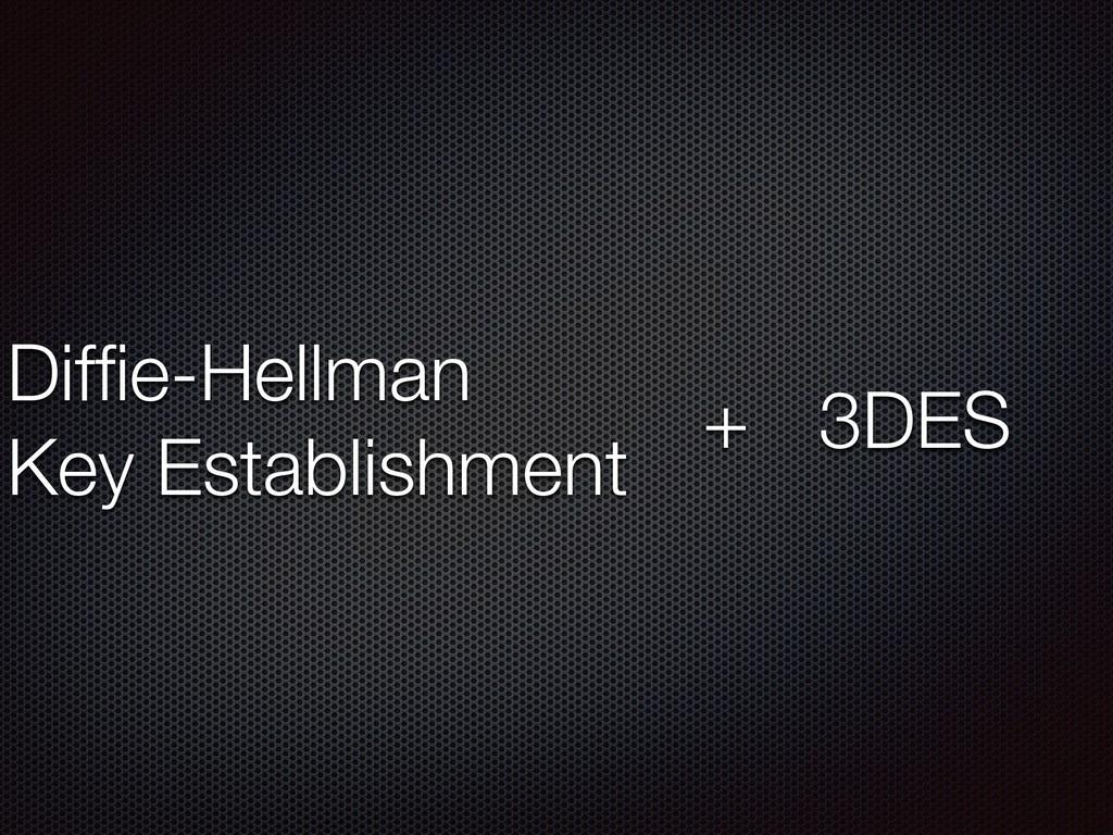 Diffie-Hellman Key Establishment 3DES +