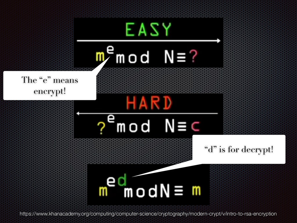 """The """"e"""" means encrypt! """"d"""" is for decrypt! http..."""