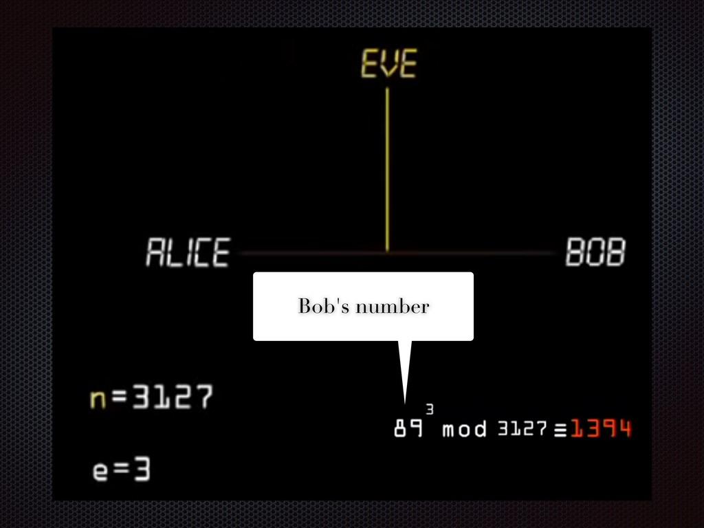Bob's number