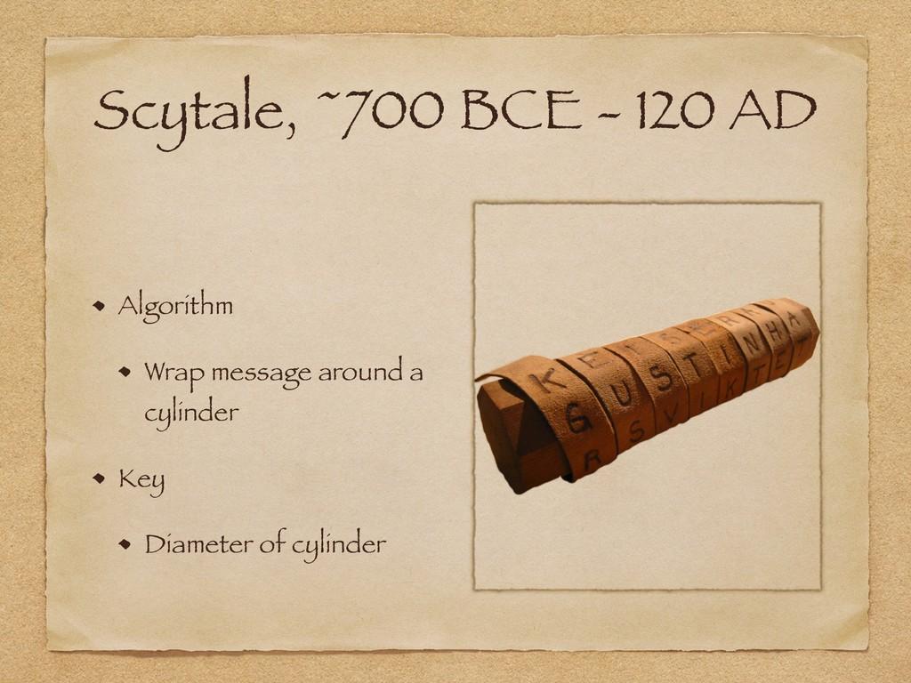 Scytale, ~700 BCE - 120 AD Algorithm Wrap messa...