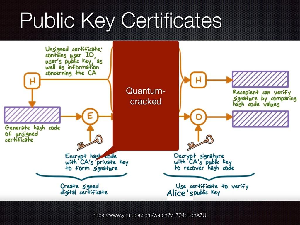 Public Key Certificates https://www.youtube.com/...