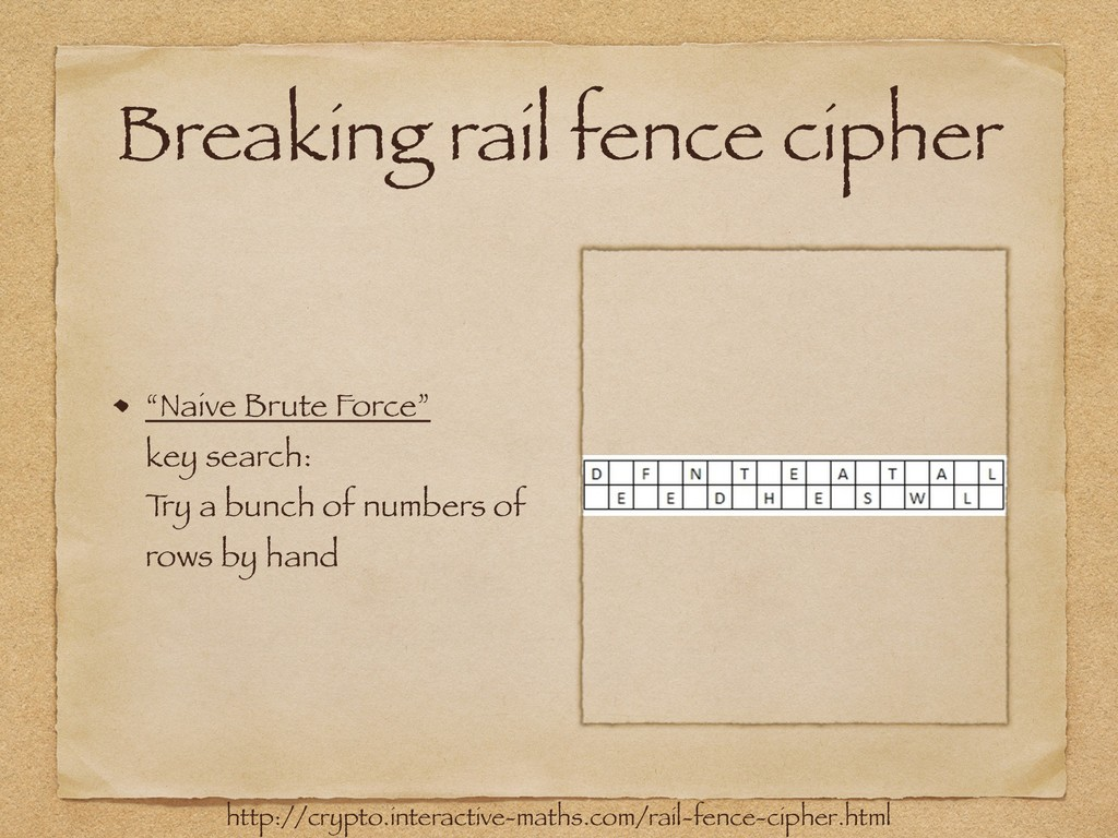 Breaking rail fence cipher http://crypto.intera...